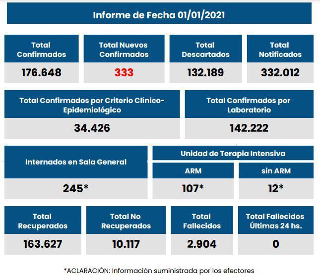 info pcia 01-01-2021